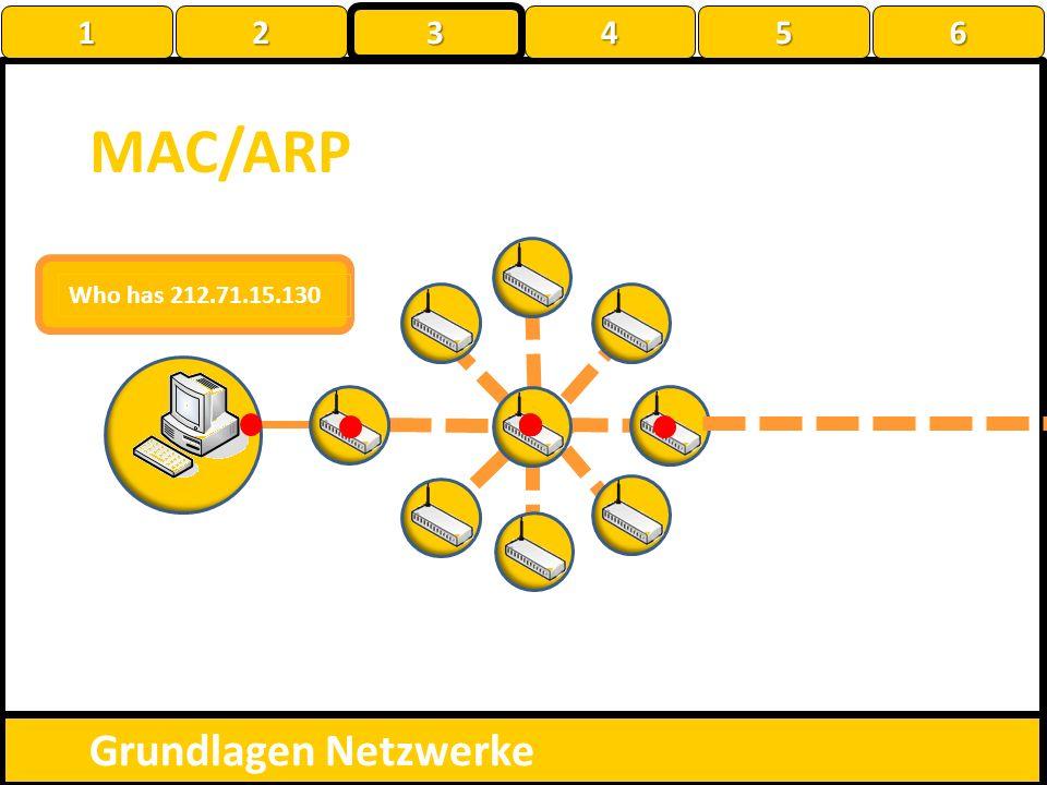 MAC/ARP Grundlagen Netzwerke 1 2 3 4 5 6 Who has 212.71.15.130