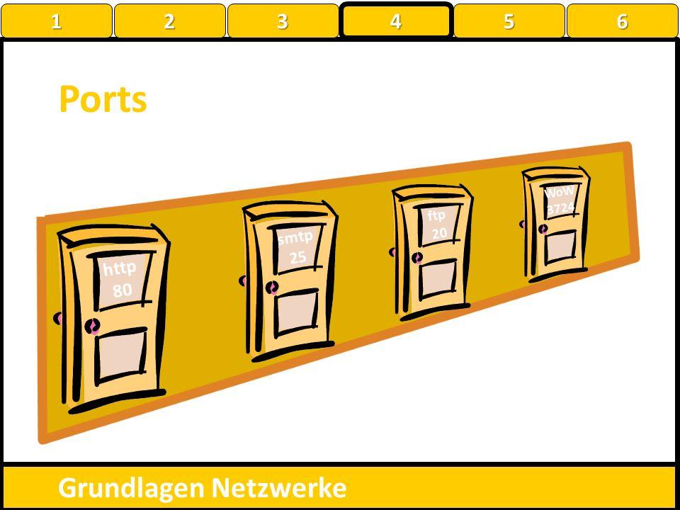 Ports Grundlagen Netzwerke 1 2 3 4 5 6 http 80 smtp 25 ftp 20 WoW 3724