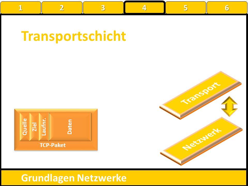Transportschicht Transport Netzwerk Grundlagen Netzwerke 1 2 3 4 5 6