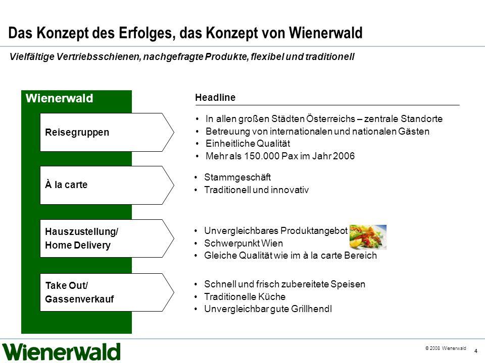 Das Konzept des Erfolges, das Konzept von Wienerwald
