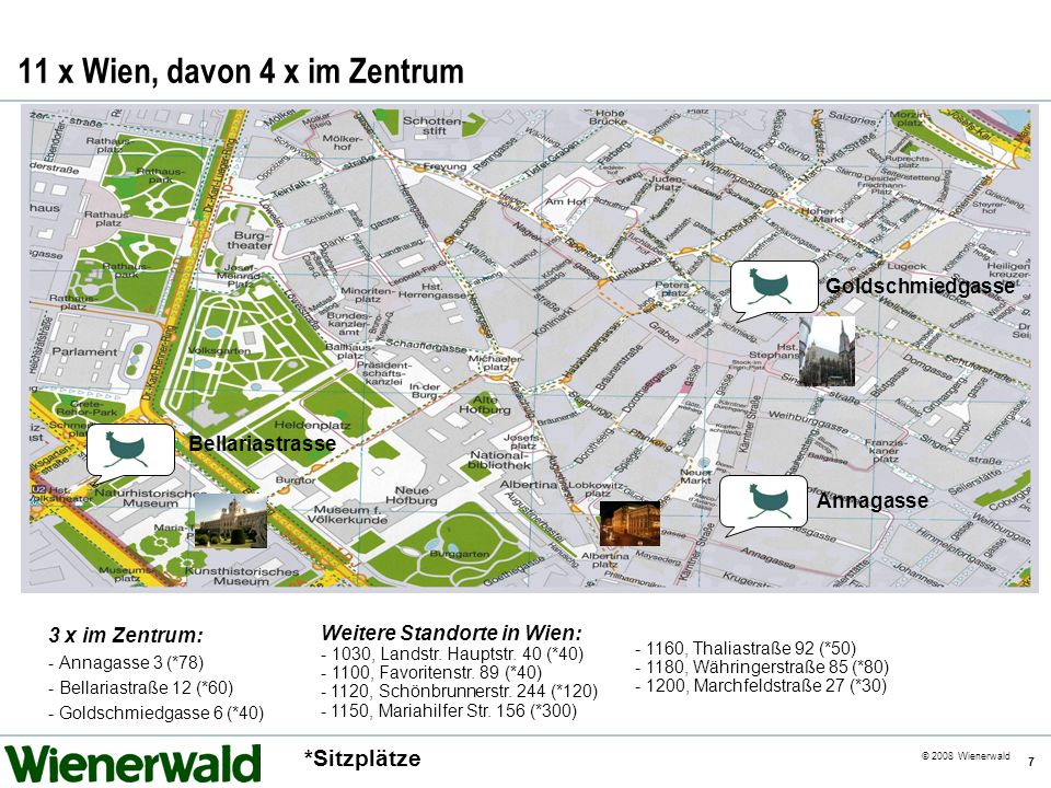 11 x Wien, davon 4 x im Zentrum