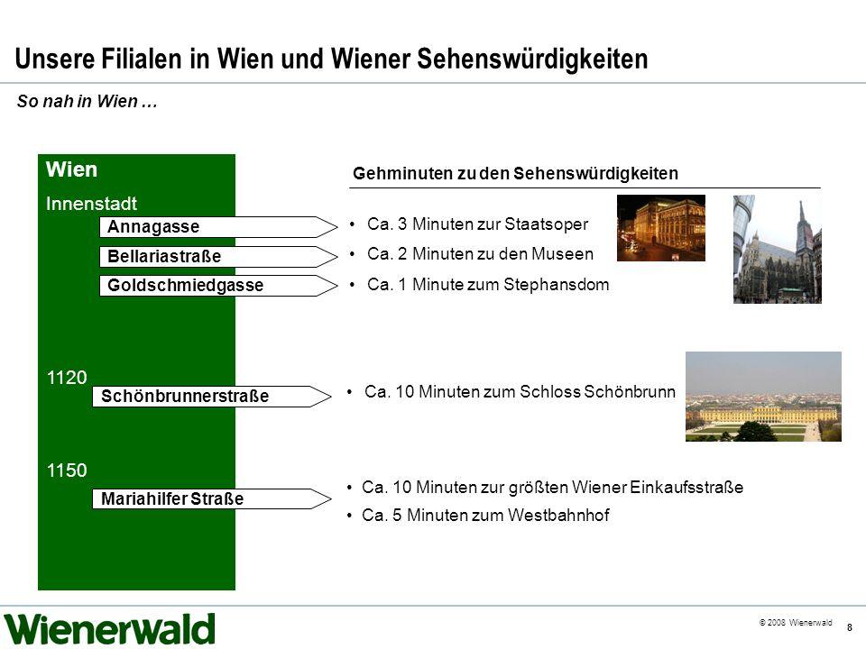 Unsere Filialen in Wien und Wiener Sehenswürdigkeiten