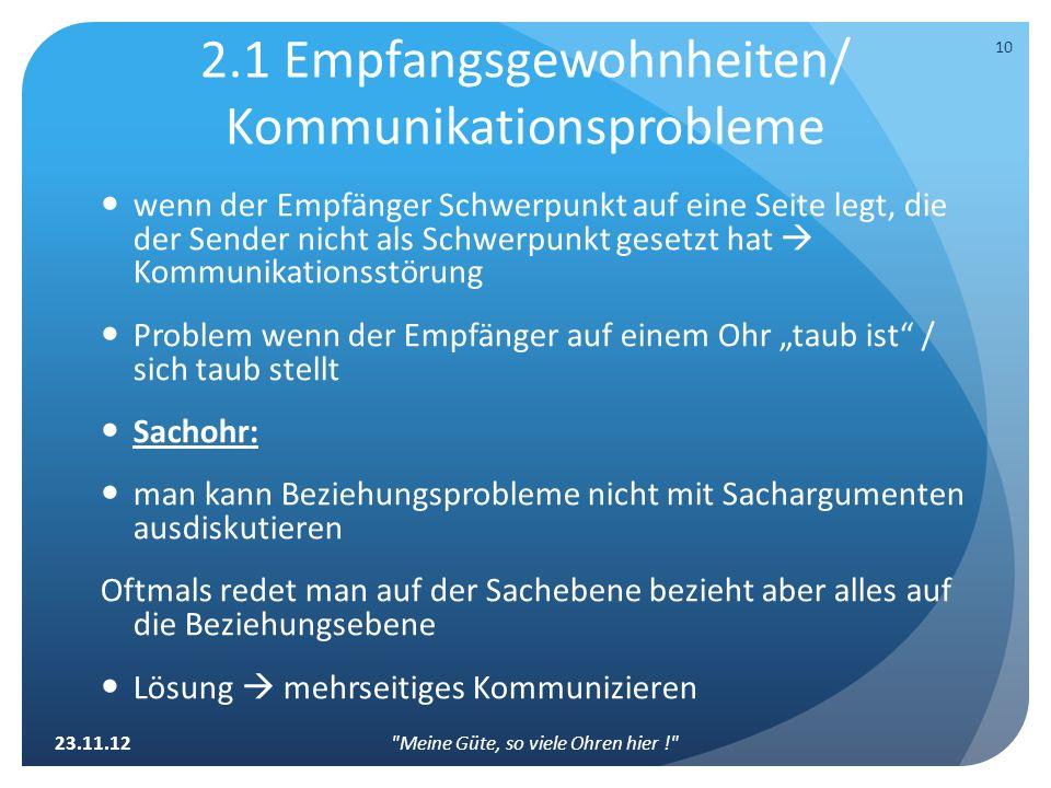2.1 Empfangsgewohnheiten/ Kommunikationsprobleme