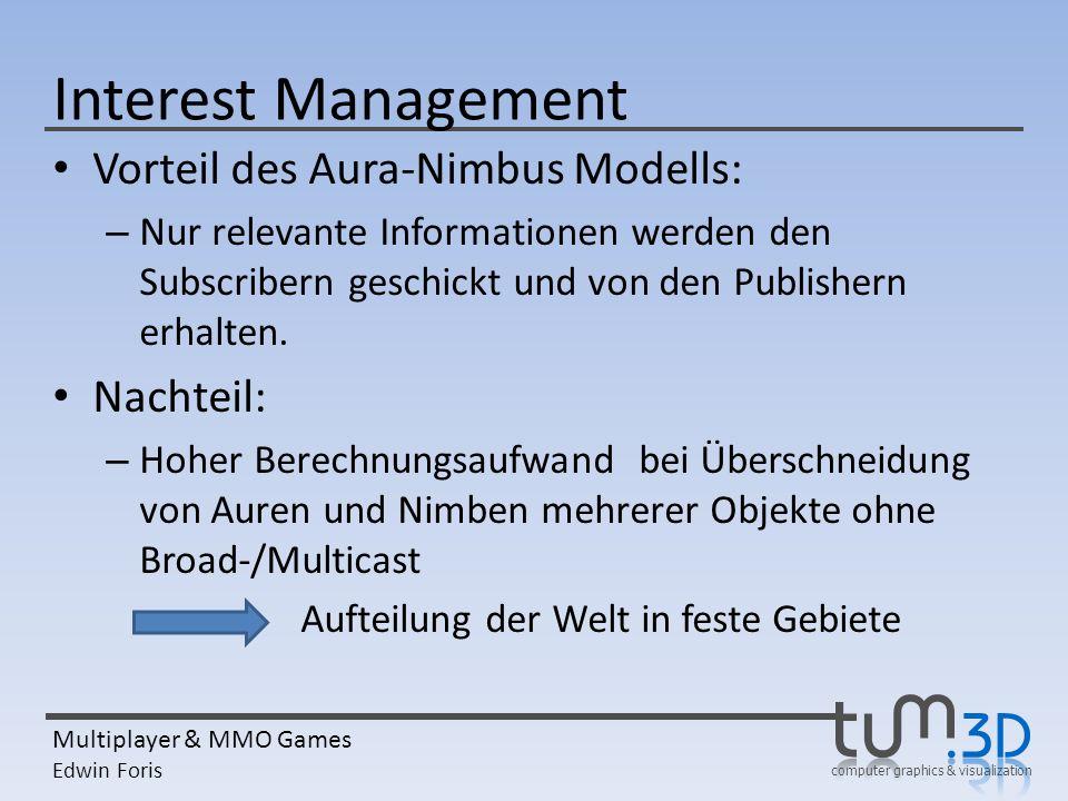 Interest Management Vorteil des Aura-Nimbus Modells: Nachteil: