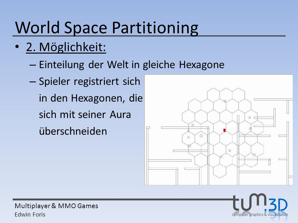 World Space Partitioning