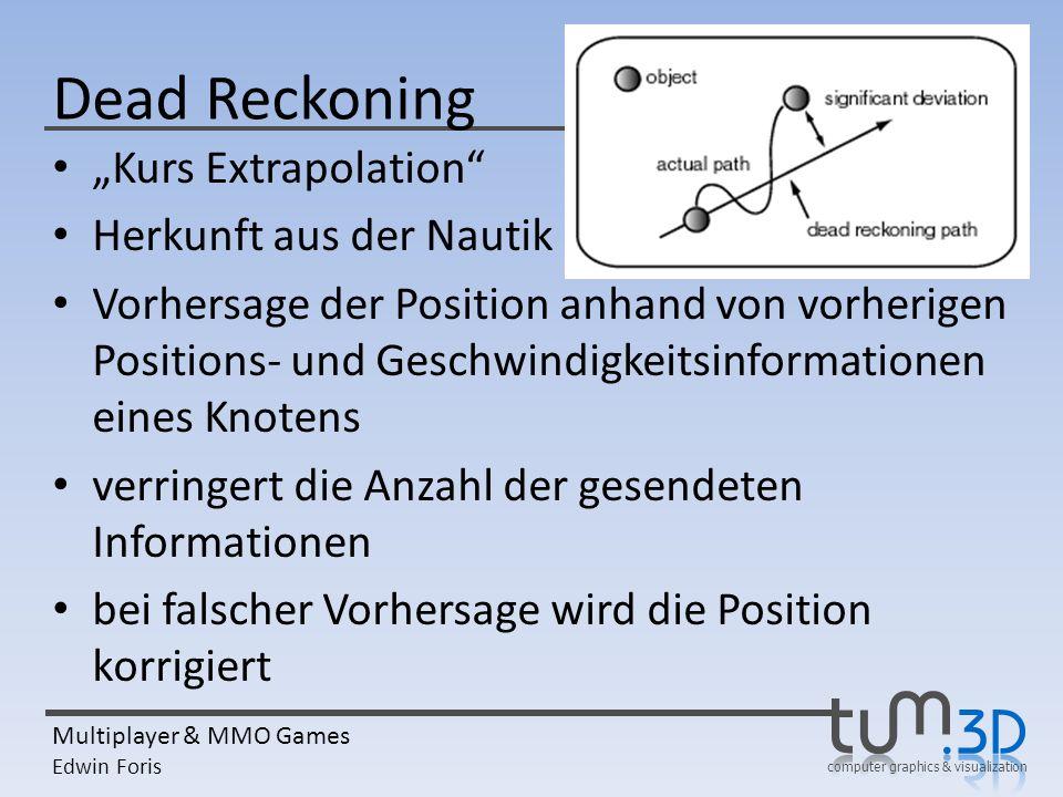 "Dead Reckoning ""Kurs Extrapolation Herkunft aus der Nautik"