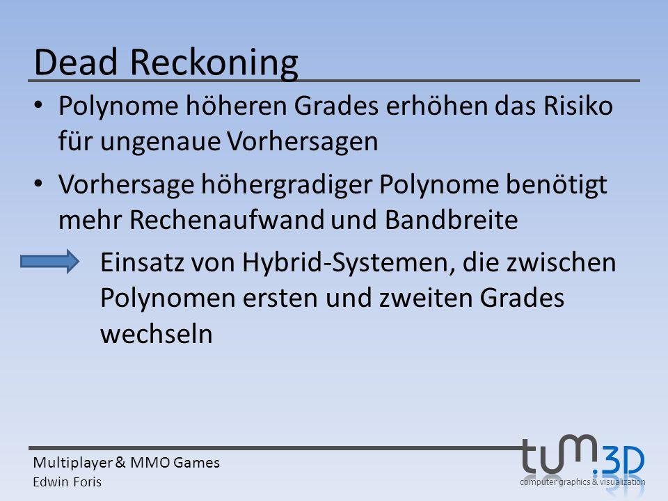 Dead Reckoning Polynome höheren Grades erhöhen das Risiko für ungenaue Vorhersagen.