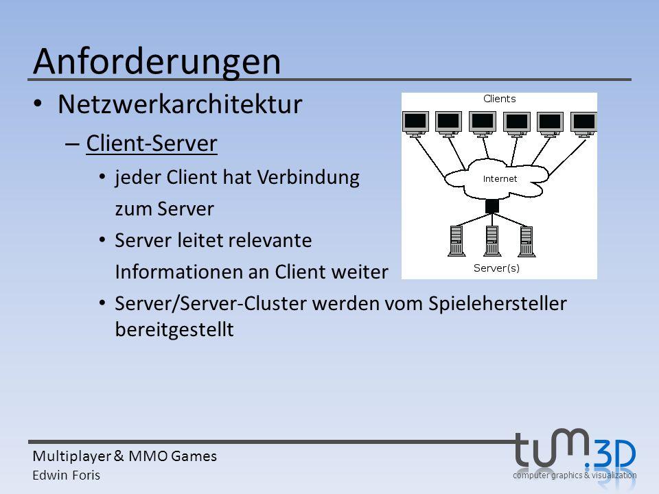 Anforderungen Netzwerkarchitektur Client-Server