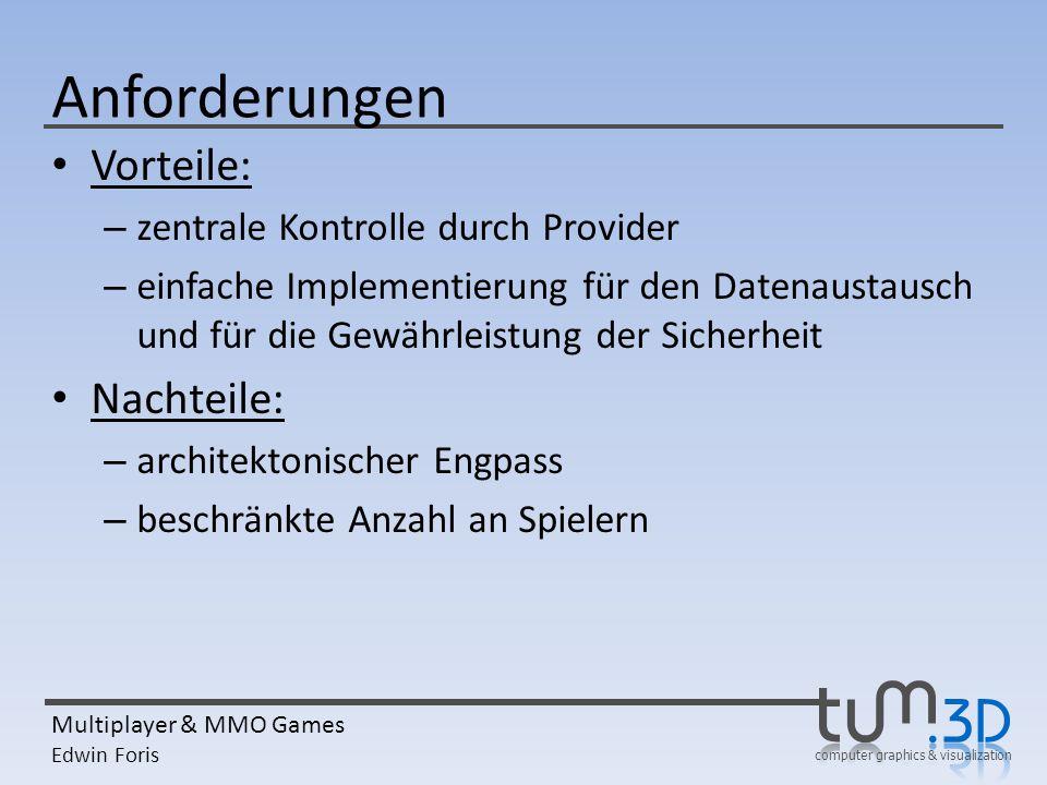 Anforderungen Vorteile: Nachteile: zentrale Kontrolle durch Provider