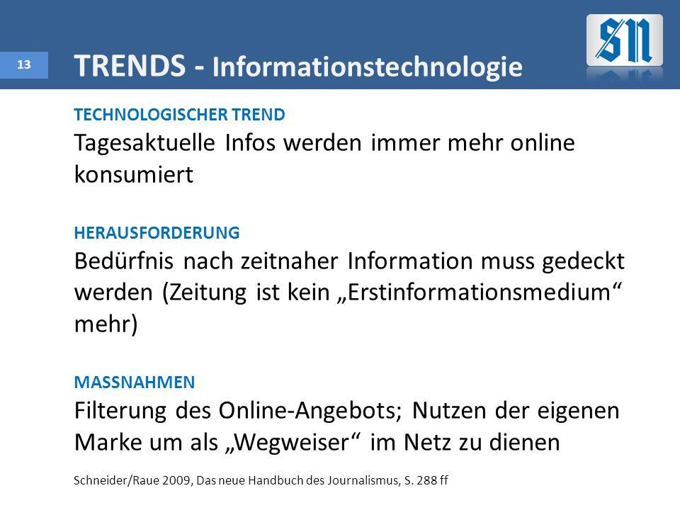 TRENDS - Informationstechnologie