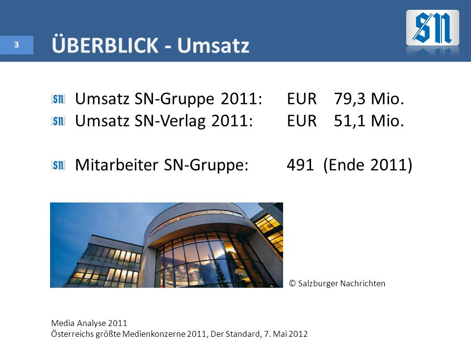 ÜBERBLICK - Umsatz Umsatz SN-Gruppe 2011: EUR 79,3 Mio.