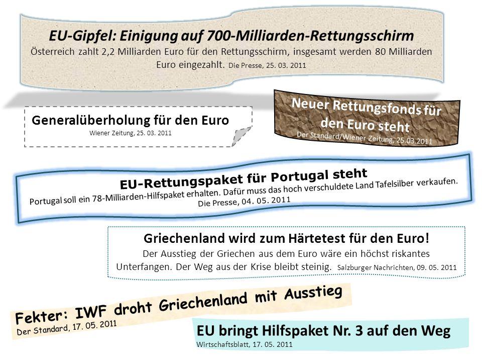EU-Gipfel: Einigung auf 700-Milliarden-Rettungsschirm