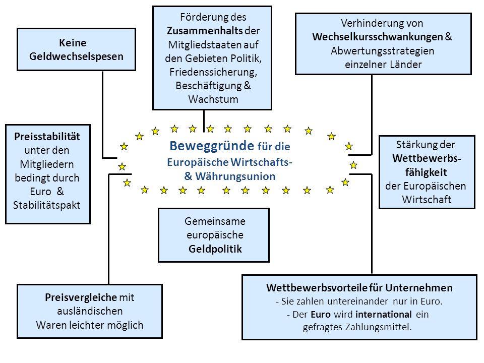 Beweggründe für die Europäische Wirtschafts- & Währungsunion