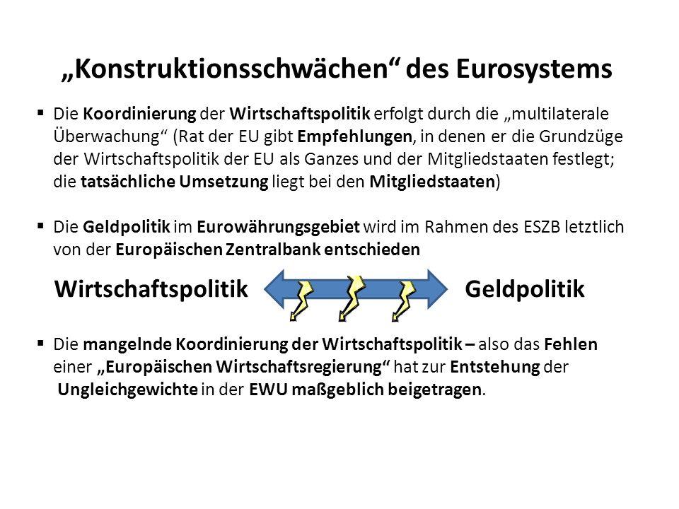 """""""Konstruktionsschwächen des Eurosystems"""