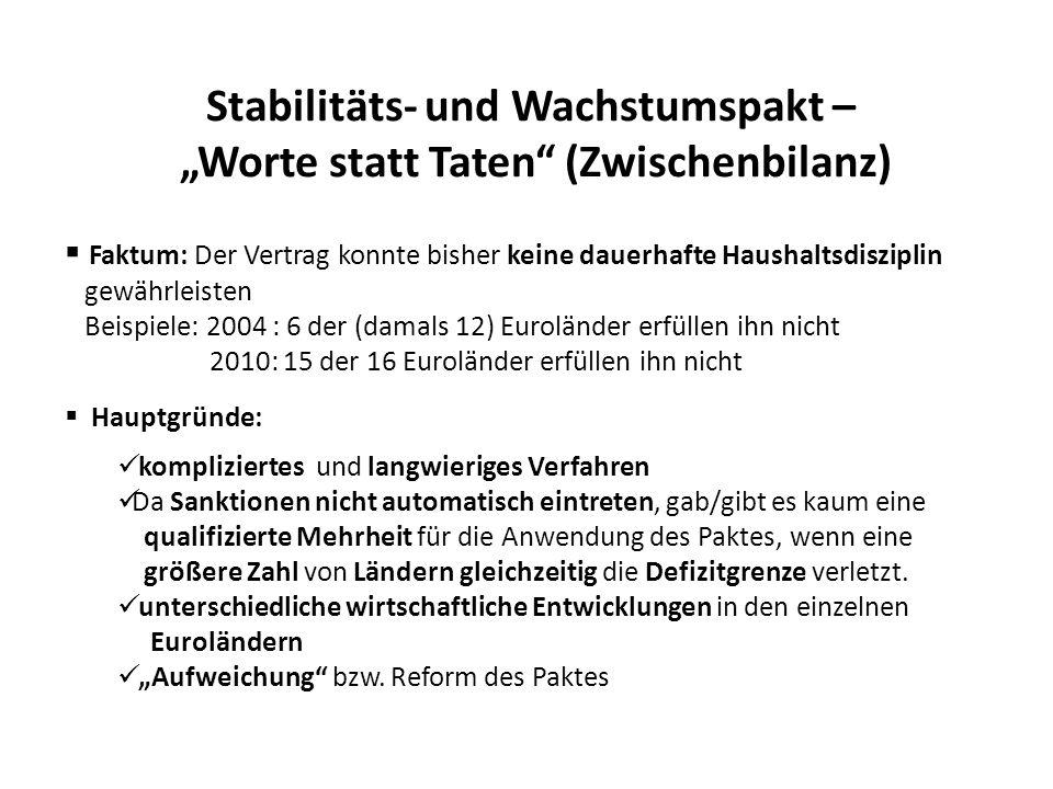 """Stabilitäts- und Wachstumspakt – """"Worte statt Taten (Zwischenbilanz)"""