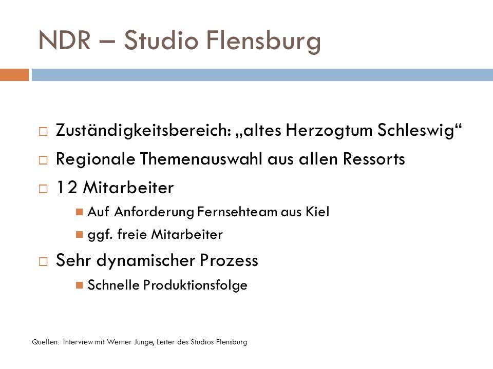"""NDR – Studio Flensburg Zuständigkeitsbereich: """"altes Herzogtum Schleswig Regionale Themenauswahl aus allen Ressorts."""