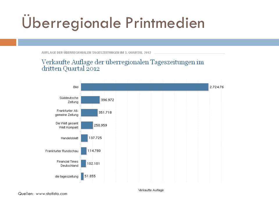 Überregionale Printmedien