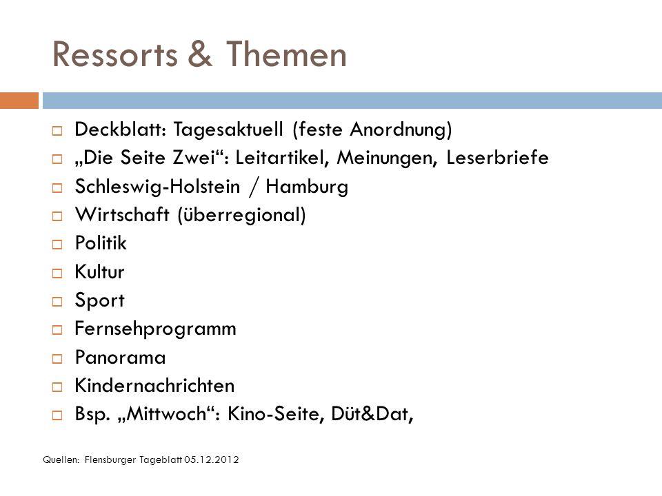 Ressorts & Themen Deckblatt: Tagesaktuell (feste Anordnung)
