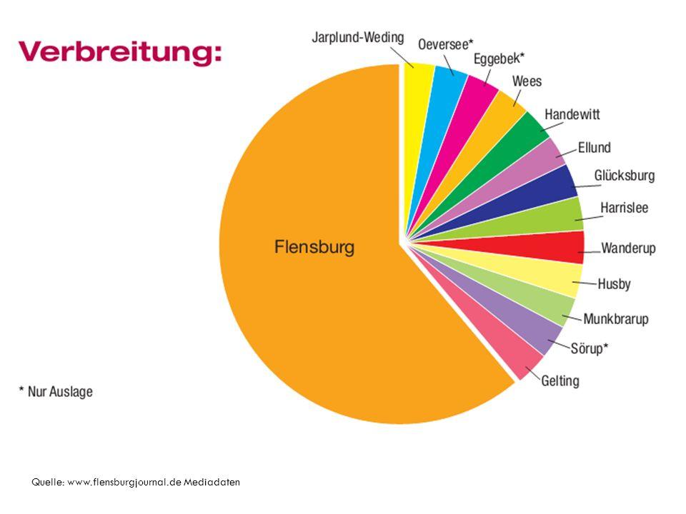 Quelle: www.flensburgjournal.de Mediadaten