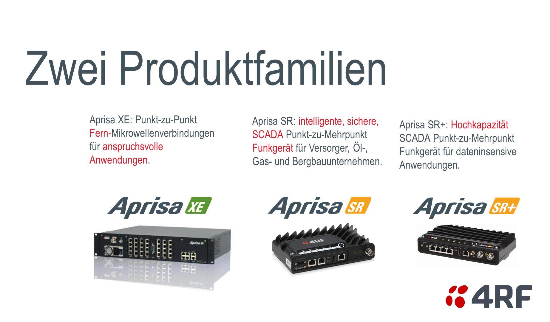 Zwei Produktfamilien Aprisa XE: Punkt-zu-Punkt Fern-Mikrowellenverbindungen für anspruchsvolle Anwendungen.