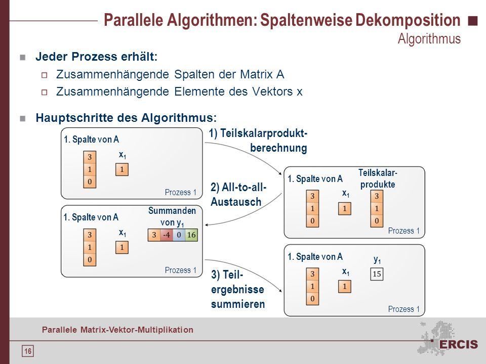 Parallele Algorithmen: Spaltenweise Dekomposition