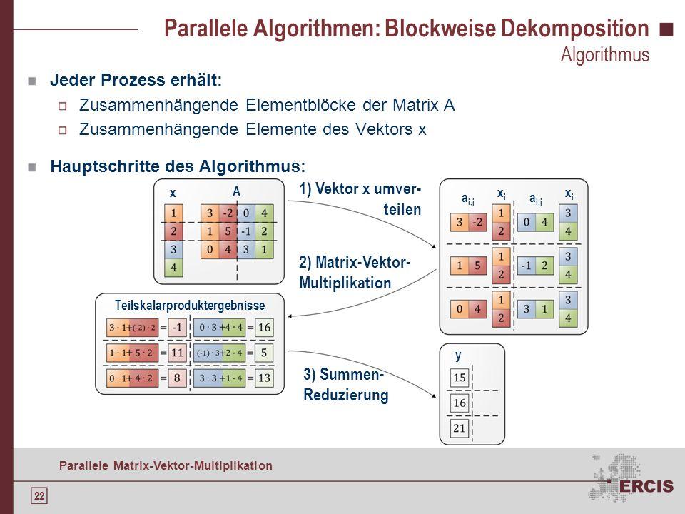 Parallele Algorithmen: Blockweise Dekomposition