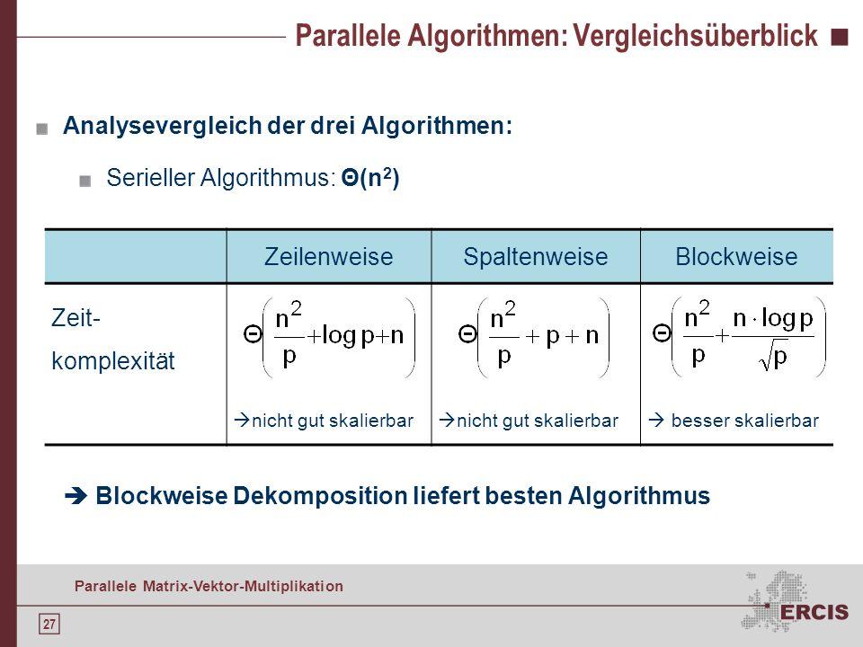 Parallele Algorithmen: Vergleichsüberblick