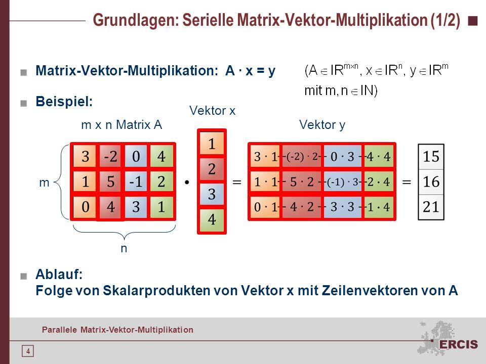 Grundlagen: Serielle Matrix-Vektor-Multiplikation (1/2)