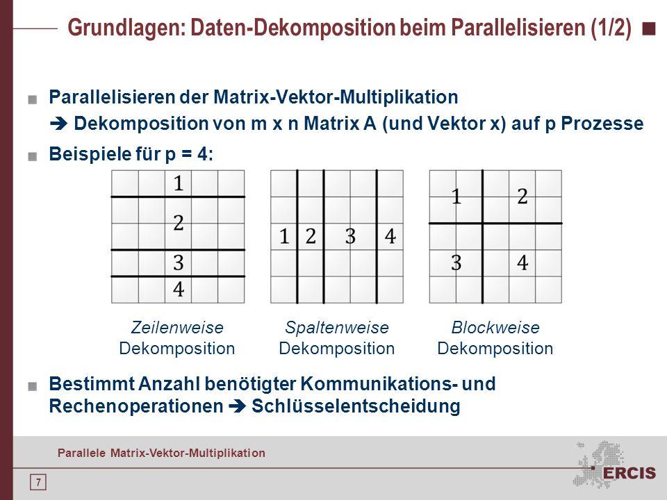 Grundlagen: Daten-Dekomposition beim Parallelisieren (1/2)