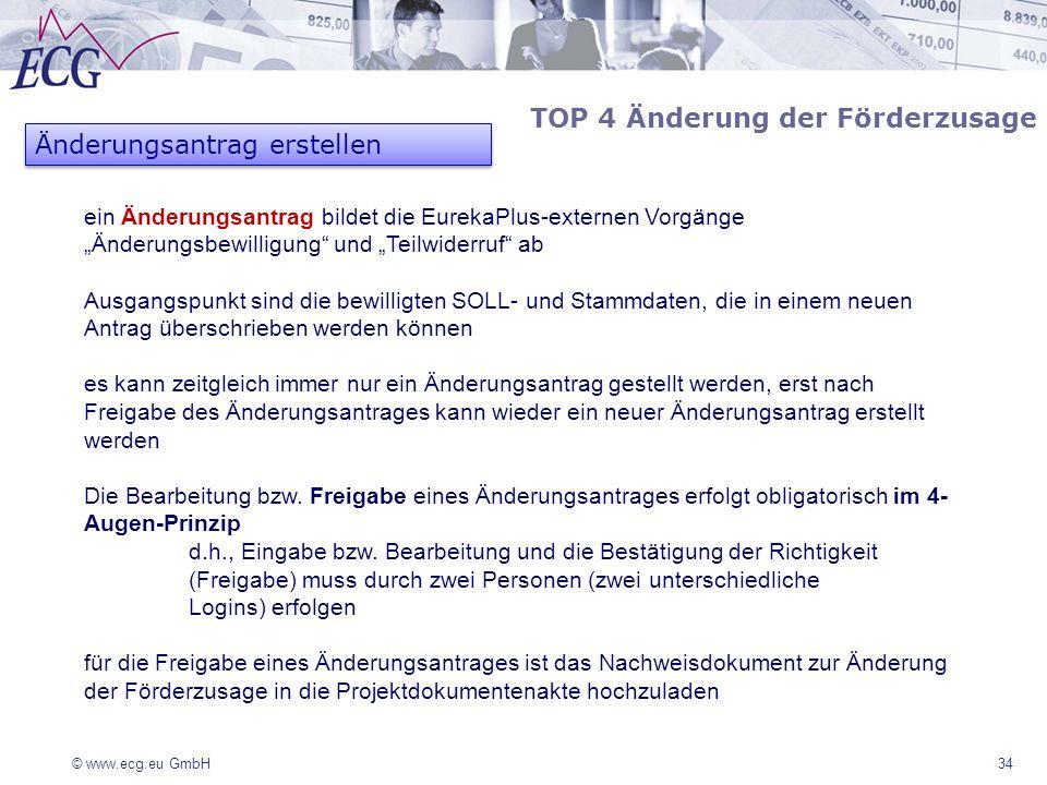 TOP 4 Änderung der Förderzusage Änderungsantrag erstellen
