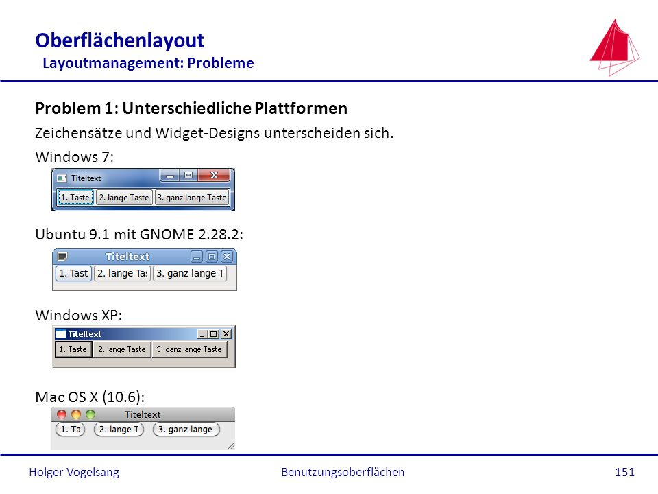 Oberflächenlayout Layoutmanagement: Probleme