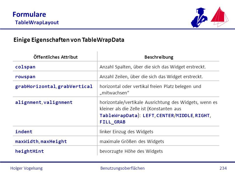 Formulare TableWrapLayout