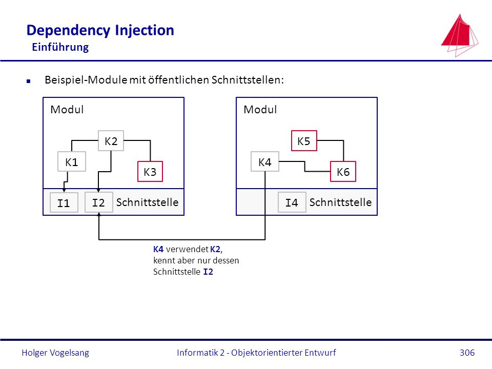 Dependency Injection Einführung