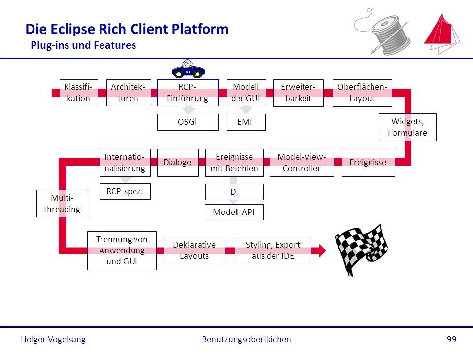 Die Eclipse Rich Client Platform Plug-ins und Features