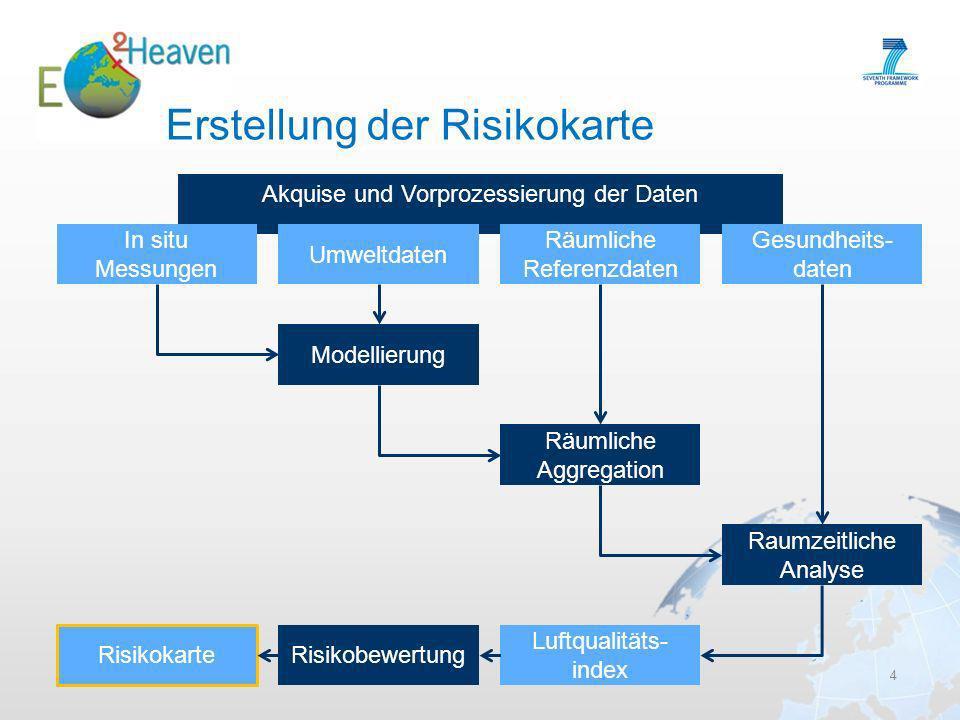 Erstellung der Risikokarte