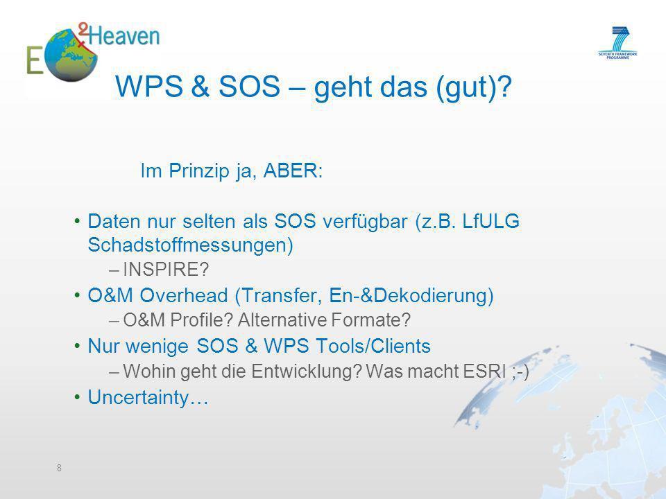WPS & SOS – geht das (gut)
