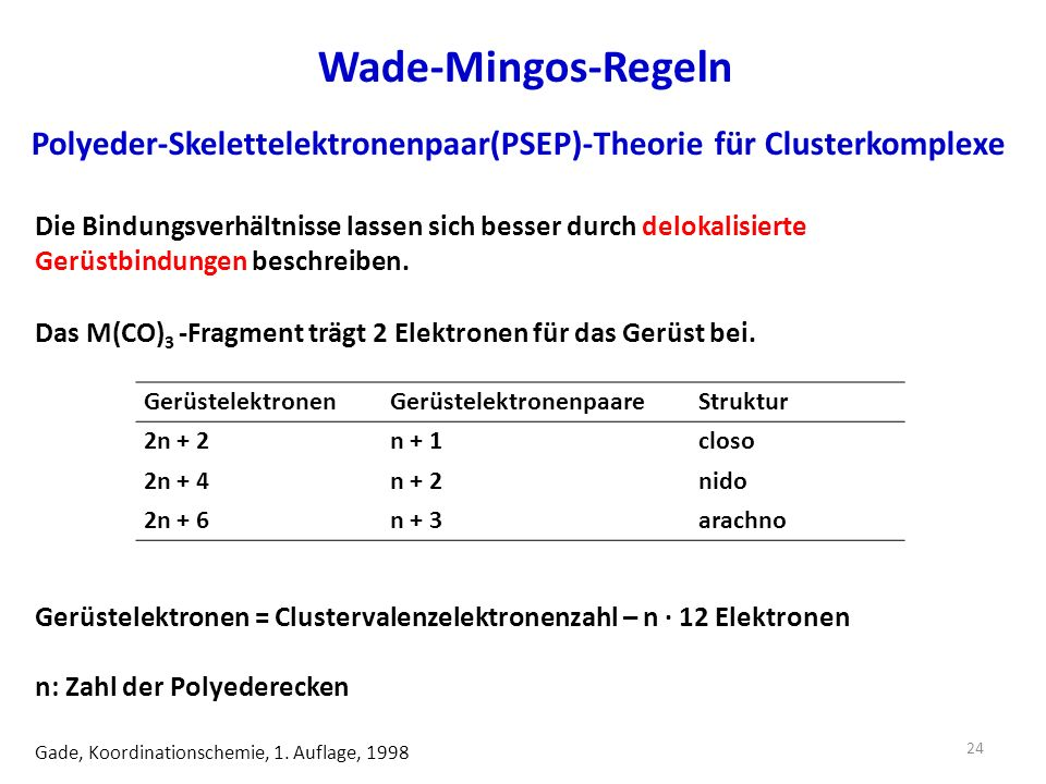 Wade-Mingos-Regeln Polyeder-Skelettelektronenpaar(PSEP)-Theorie für Clusterkomplexe.