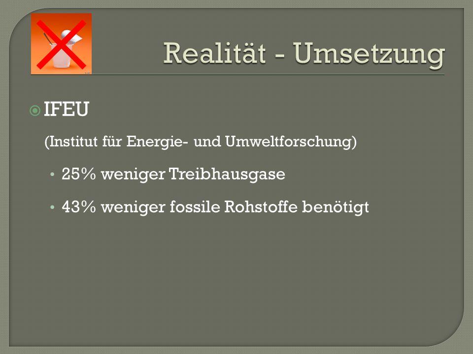 Realität - Umsetzung IFEU 25% weniger Treibhausgase