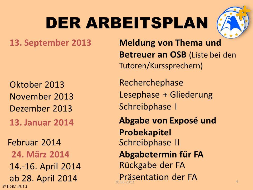 DER ARBEITSPLAN 13. September 2013 Meldung von Thema und