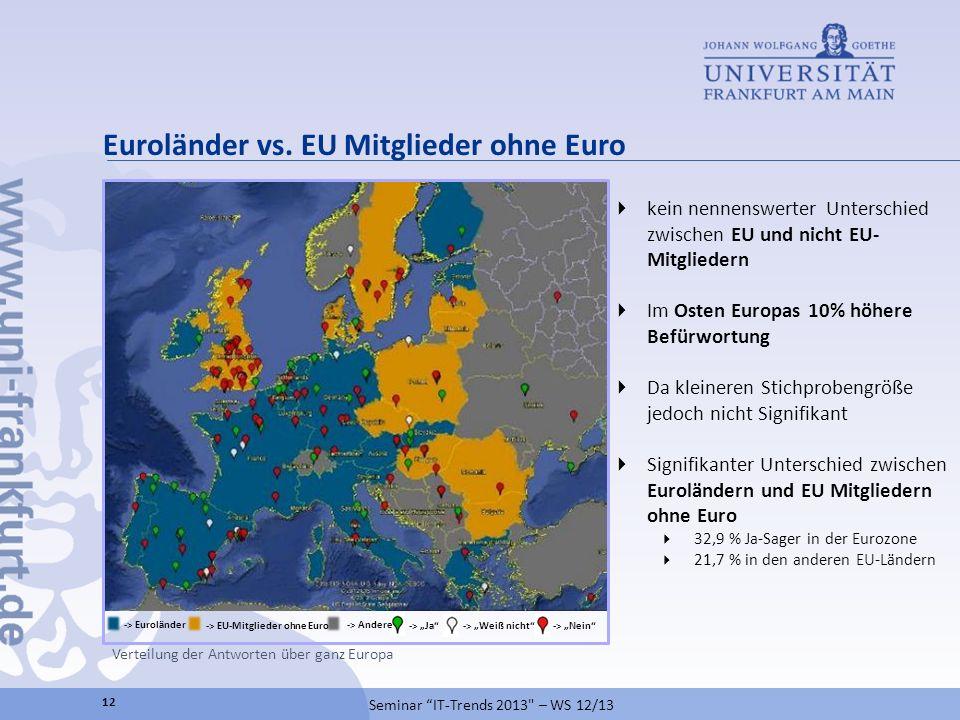 Euroländer vs. EU Mitglieder ohne Euro