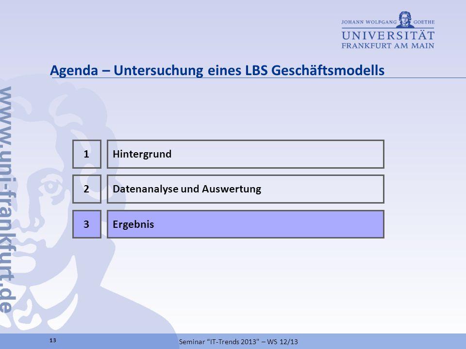 Agenda – Untersuchung eines LBS Geschäftsmodells