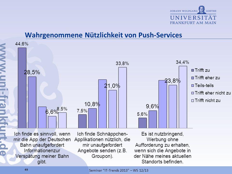 Wahrgenommene Nützlichkeit von Push-Services
