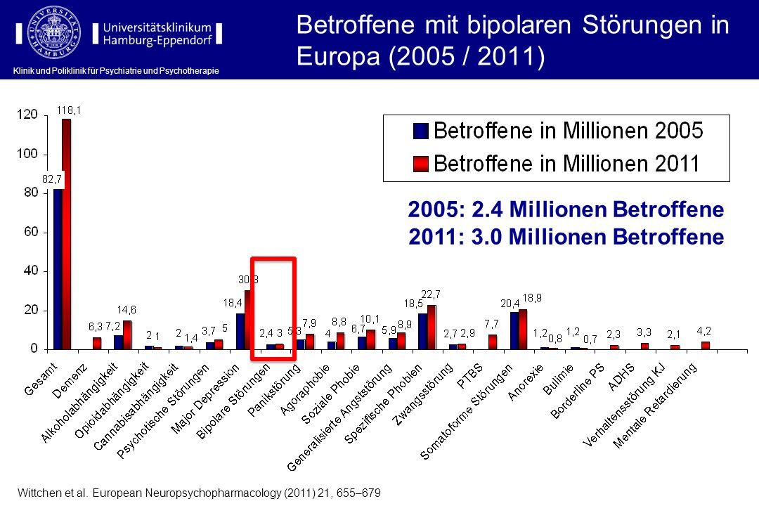 Betroffene mit bipolaren Störungen in Europa (2005 / 2011)