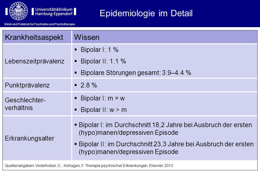 Epidemiologie im Detail