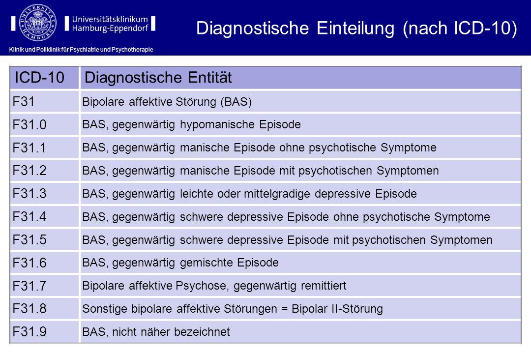 Diagnostische Einteilung (nach ICD-10)