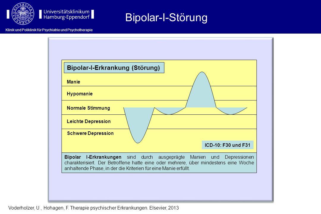 Bipolar-I-Störung Bipolar-I-Erkrankung (Störung) Manie Hypomanie
