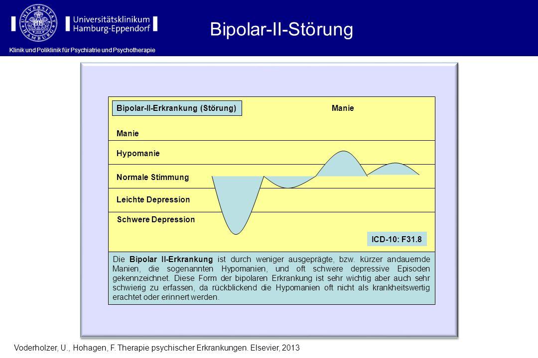 Bipolar-II-Störung Bipolar-II-Erkrankung (Störung) Manie Manie