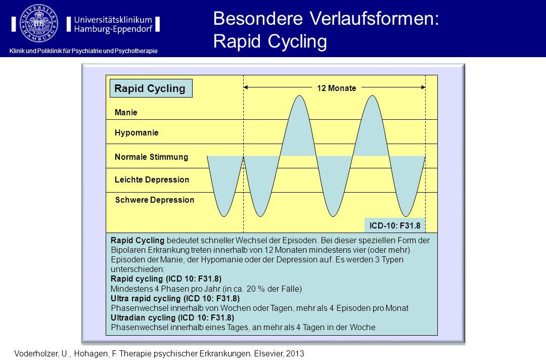 Besondere Verlaufsformen: Rapid Cycling