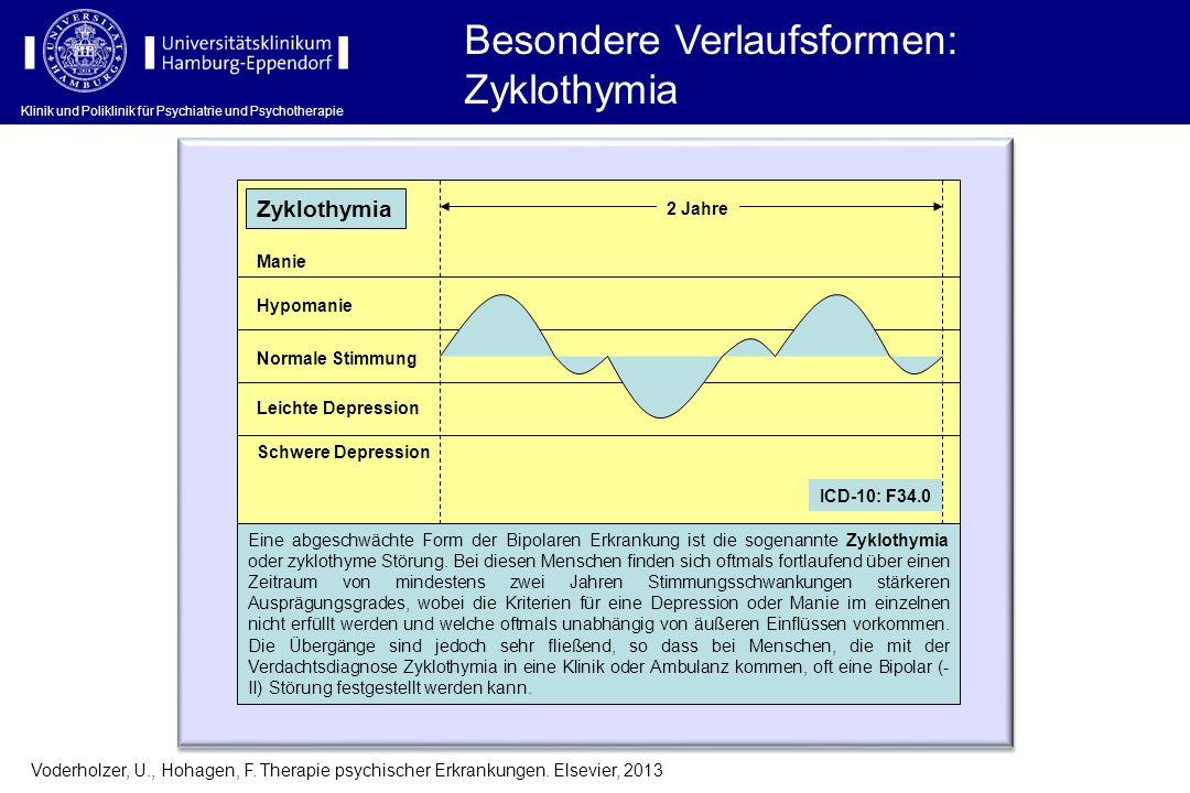 Besondere Verlaufsformen: Zyklothymia