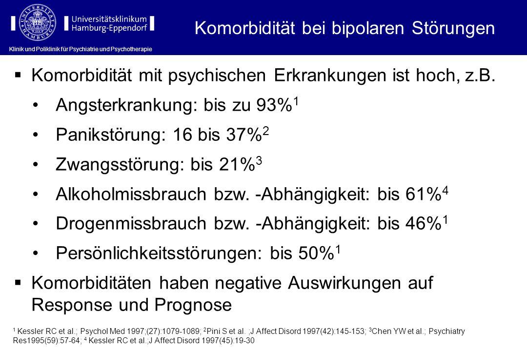 Komorbidität bei bipolaren Störungen